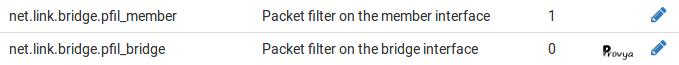 règles de filtrage pour bridge - pfSense - Provya
