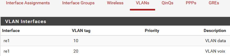 Exemples VLAN pfSense